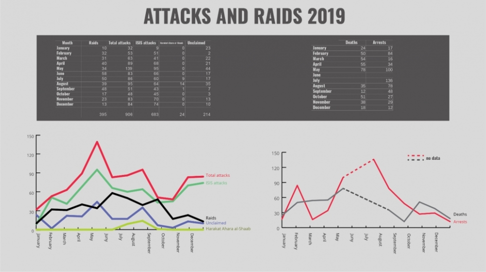 attacks-and-raid-1030x577