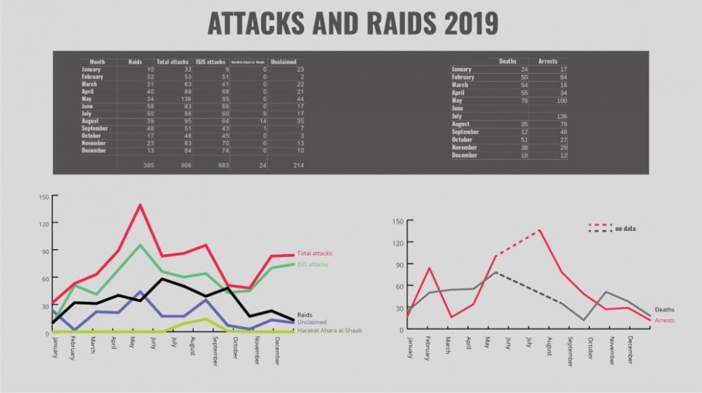 attacks-and-raid-1030x577